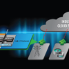 Unidirectional CloudConnect