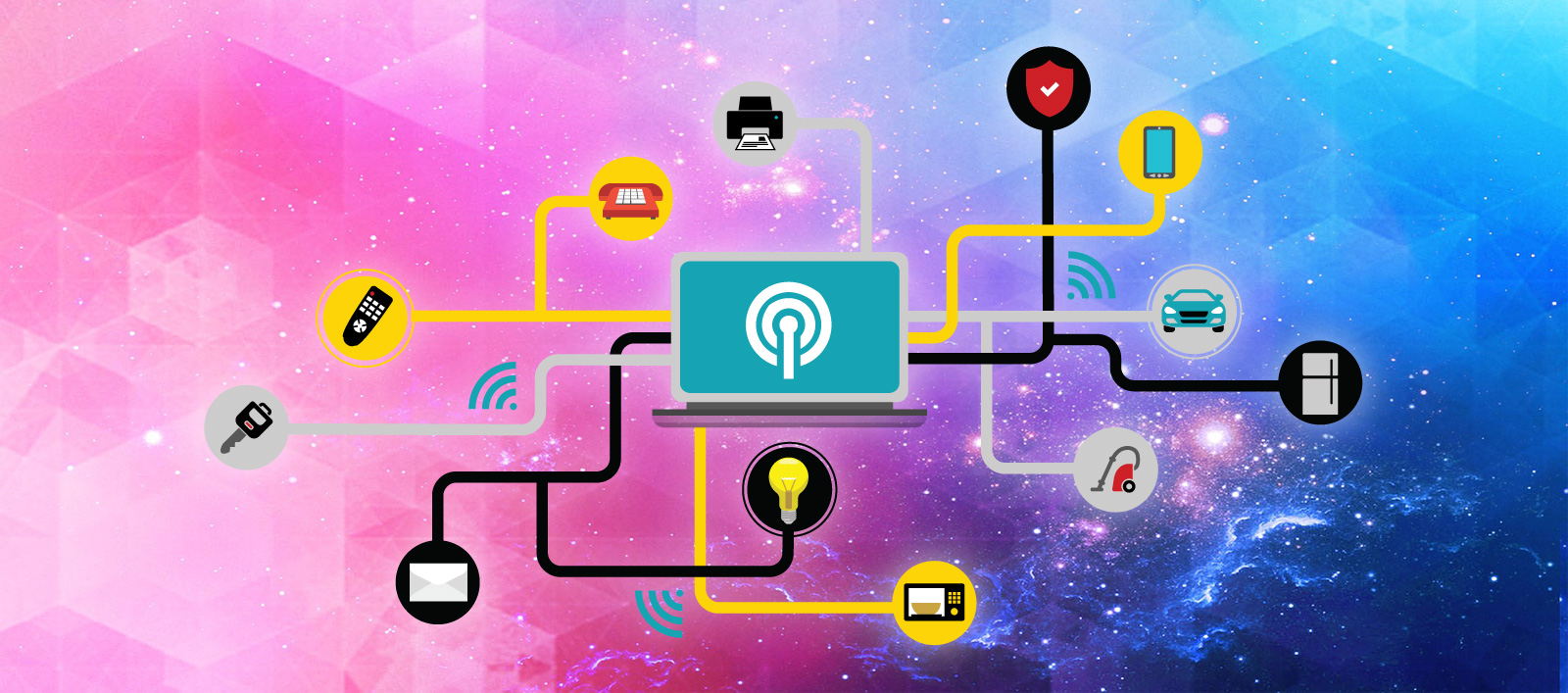 Security changes needed to protect corporate networks from non-business IoT devices