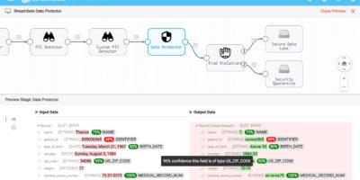 StreamSets Control Hub