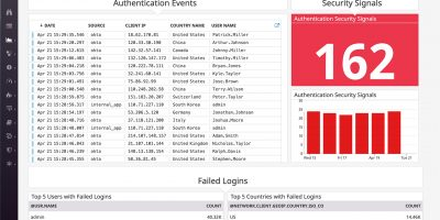 Datadog Security Monitoring