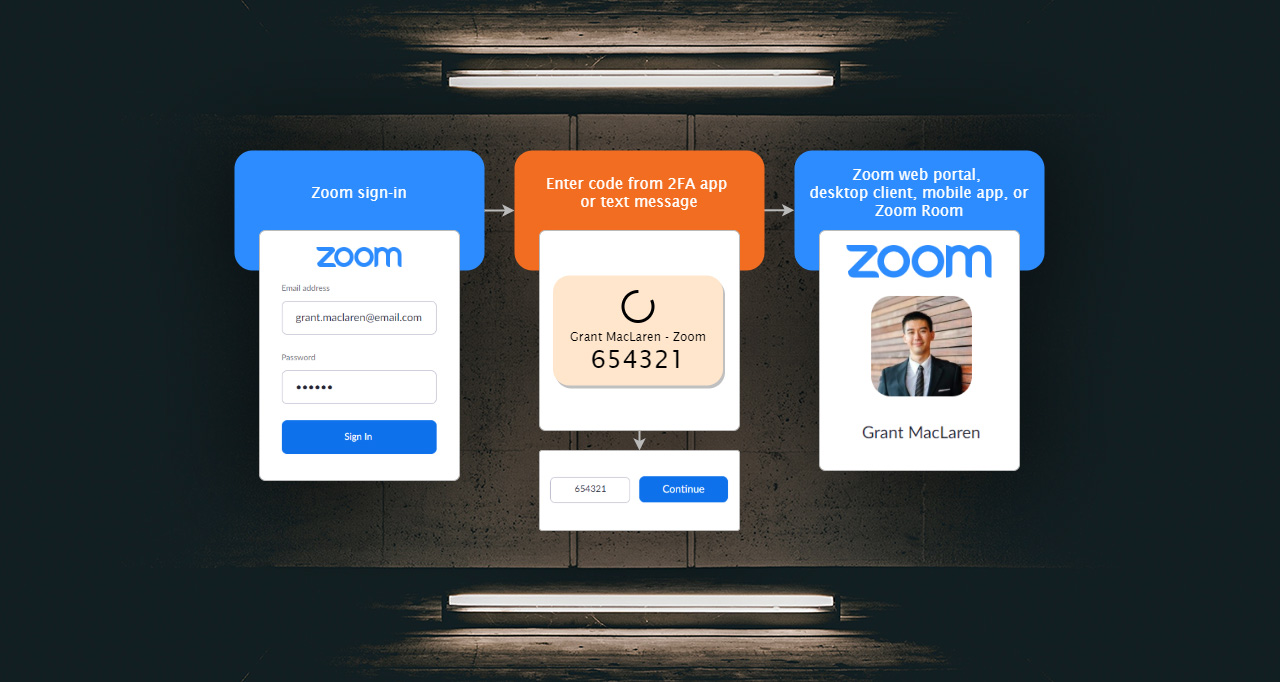 How to add 2FA to your Zoom account - Help Net Security